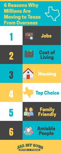 6 Reasons Why Millions are Moving to Texas from Overseas infographic
