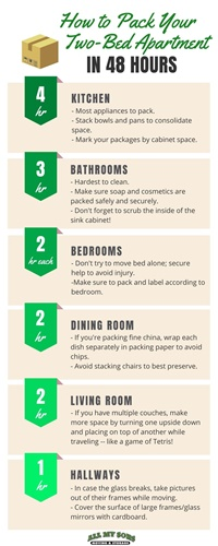 How to Pack Your Two-Bed Apartment infographic
