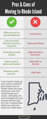 Pros & Cons of Moving to Rhode Island infographic